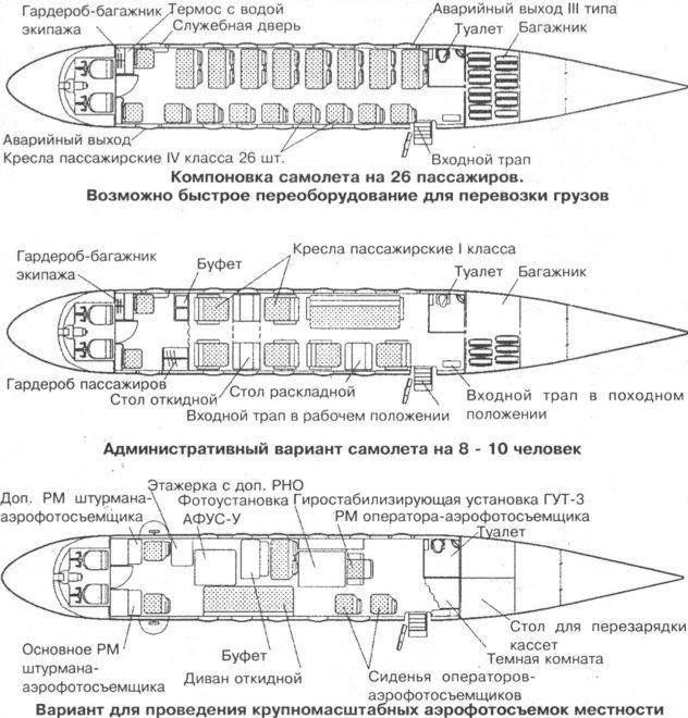 На Ан-38-100 установлено современное навигационное оборудование.  Он также оснащается метеолокатором.