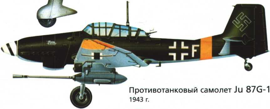 Юнкерс ju 87 самолеты поля боя 1