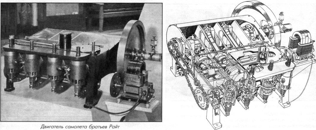 Двигатель самолета братьев