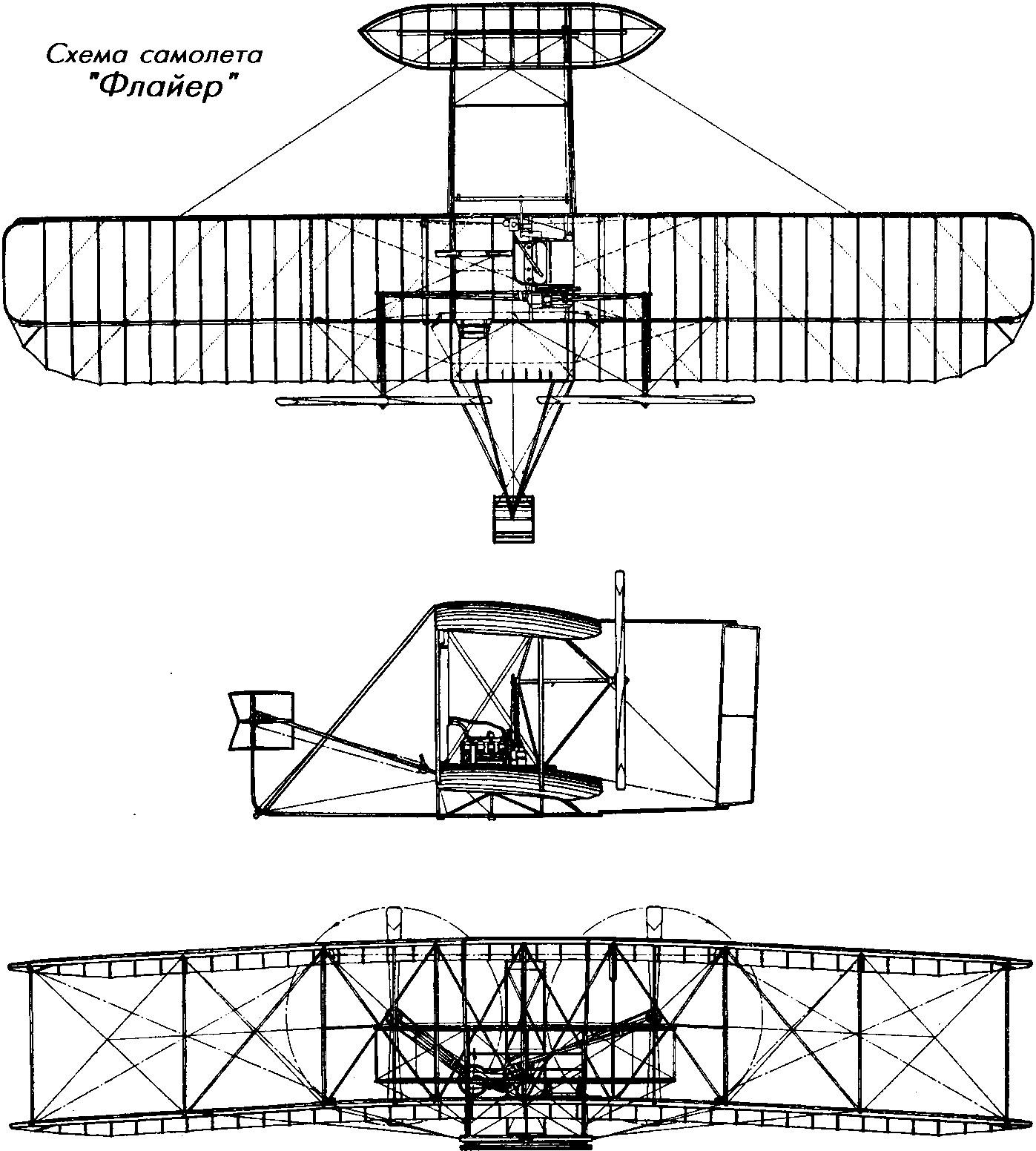 Как сделать своими руками первый самолёт мажайского