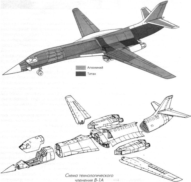 Rockwell B-1A Lancer - СШАUSA