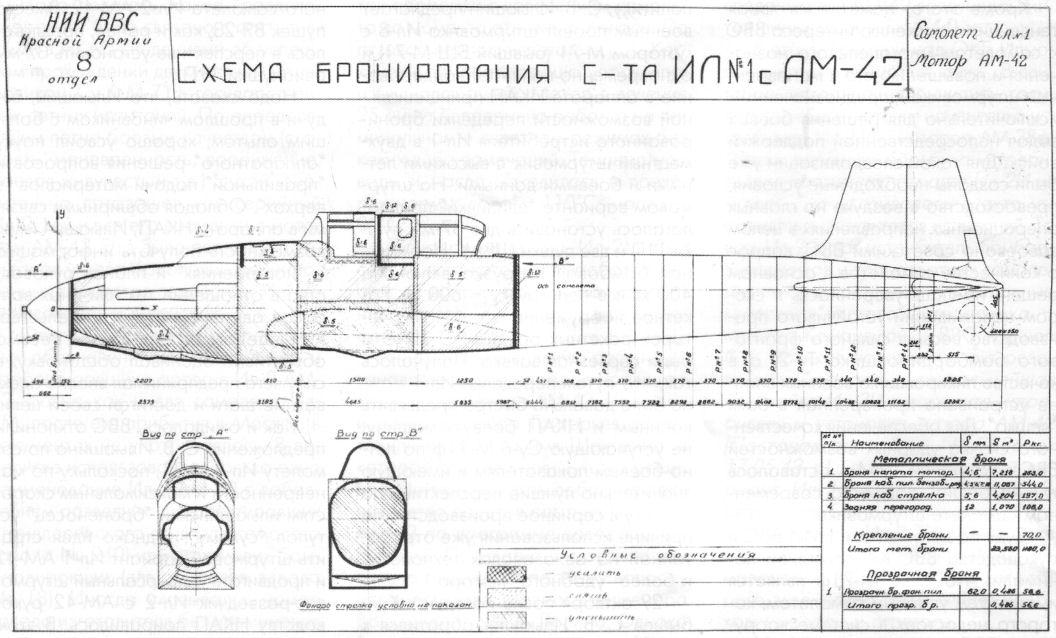 Схема бронирования Ил-АМ-42,
