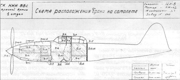 Схема бронирования самолета
