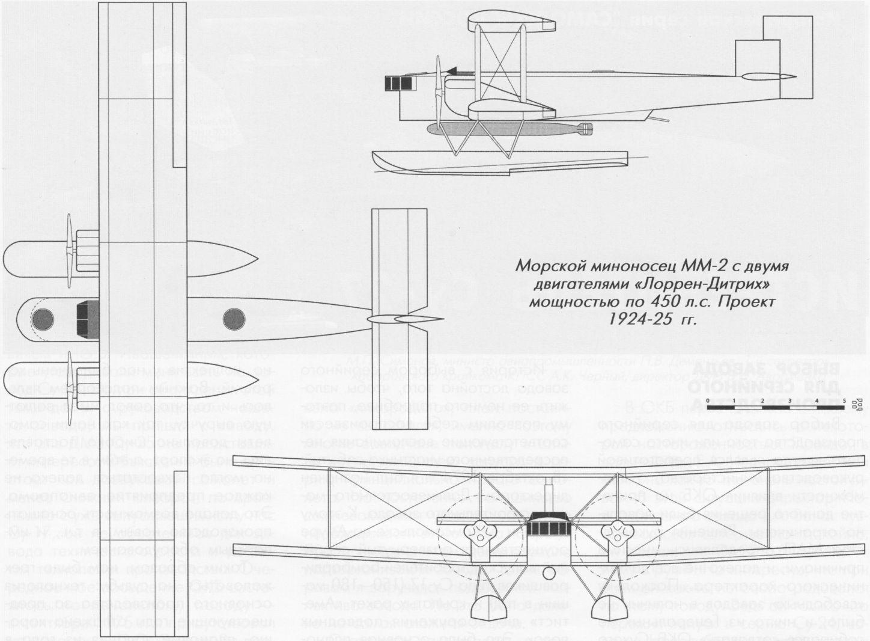 Морской миноносец мм 1 в варианте