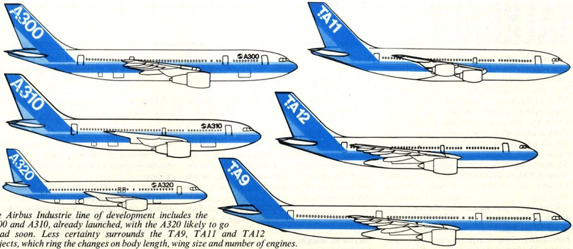 The Airbus Industrie line of