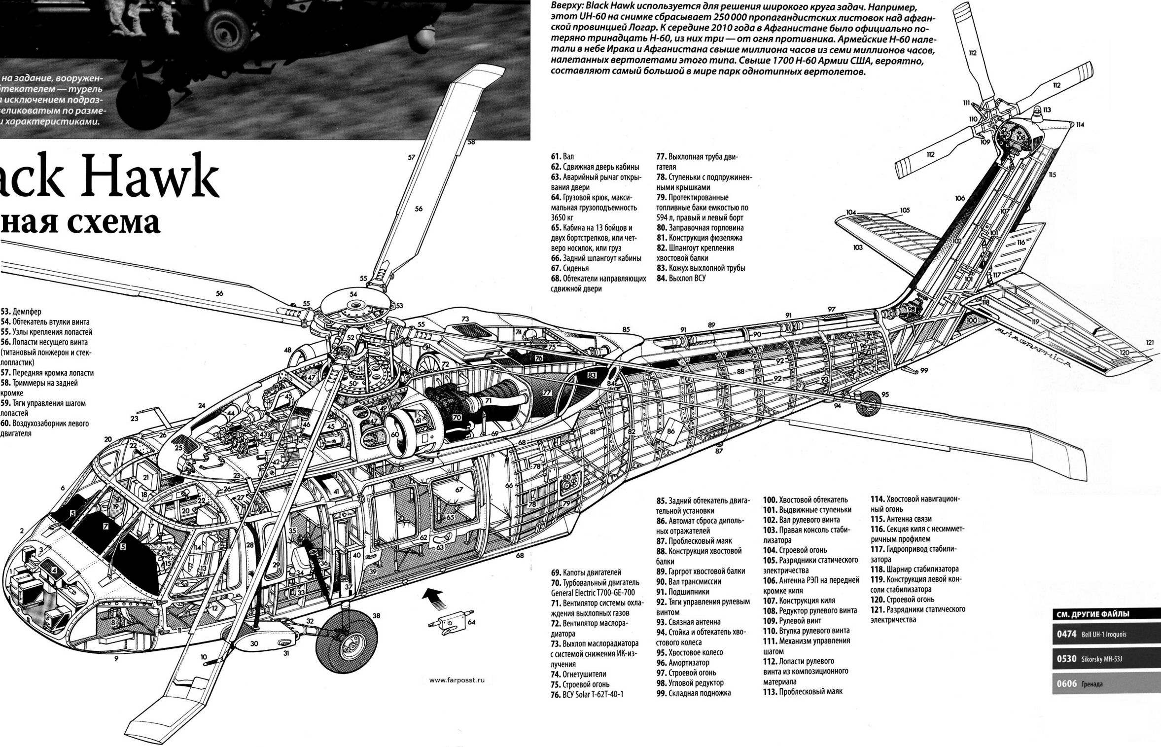 black hawk helicopter diagram