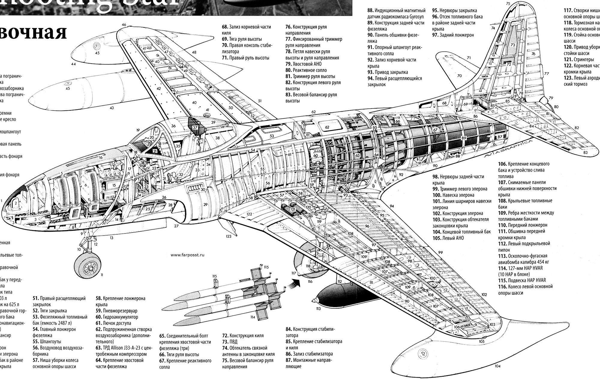 Lockheed P-80 Shooting Star: aviadejavu.ru/Site/Crafts/Craft20142-6.htm