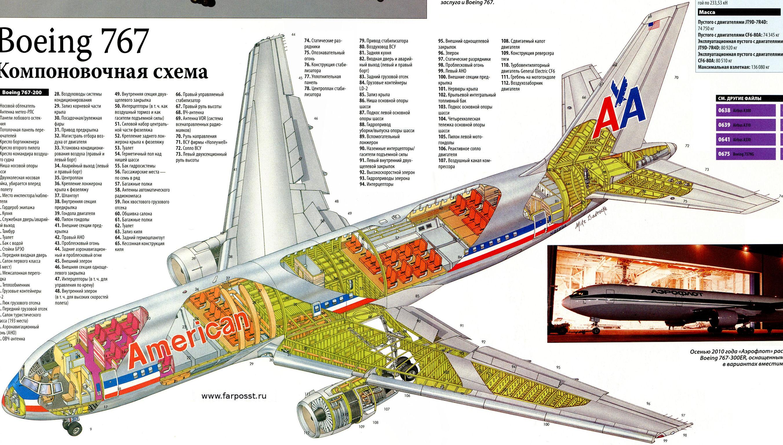 Рейс 1731 схема самолета