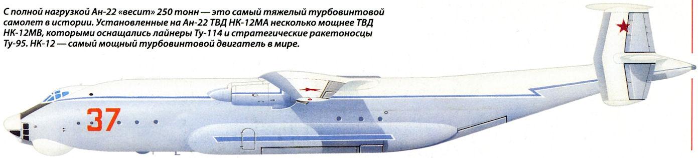 ракетоносцы Ту-95.