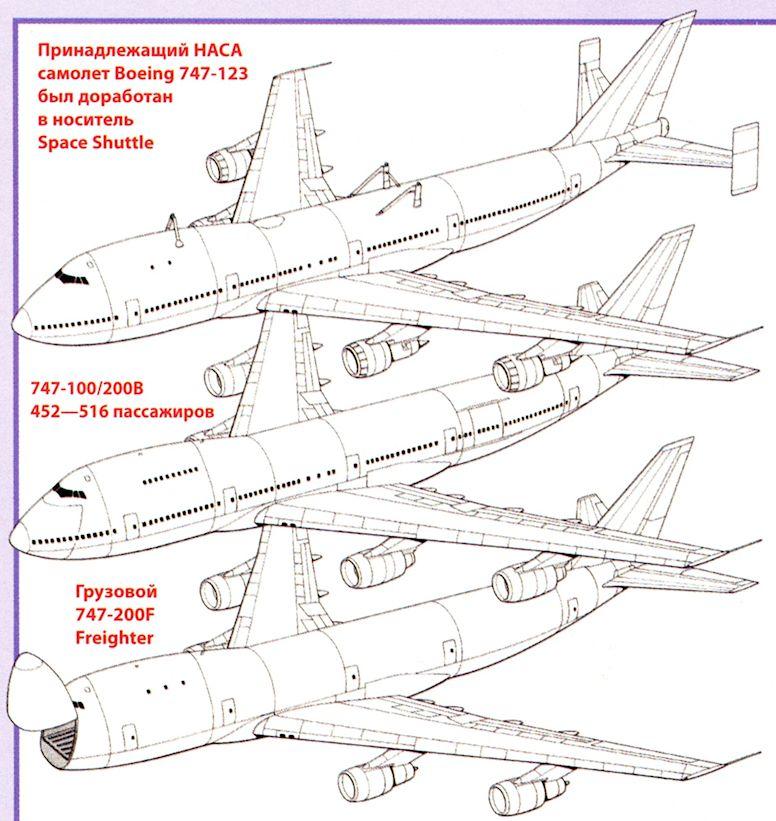 самолет Boeing 747-123 был
