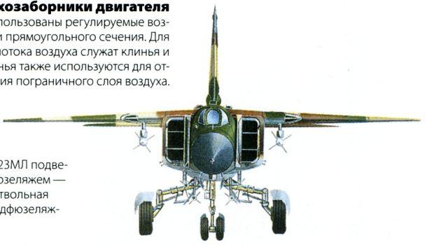 Типовые варианты вооружения миг 23 при