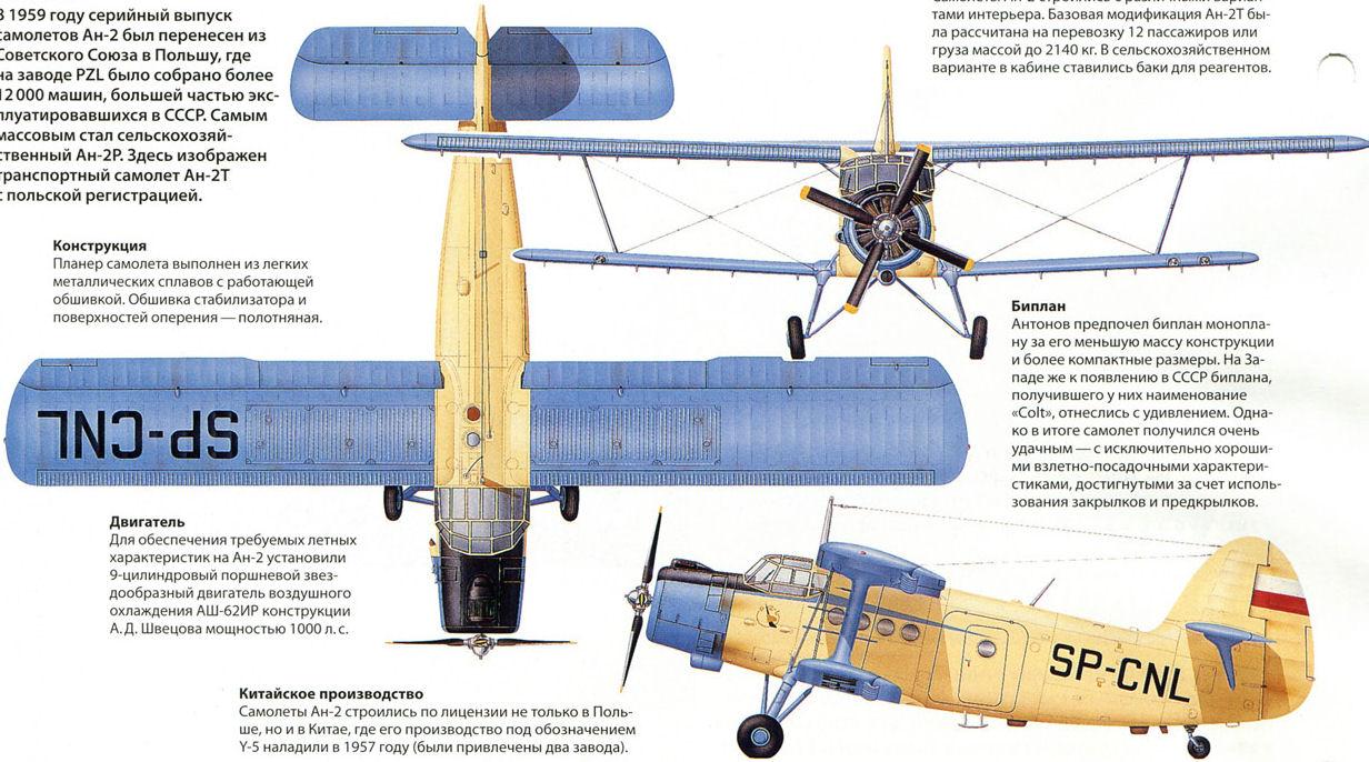 Фото чертежи самолета ан-2