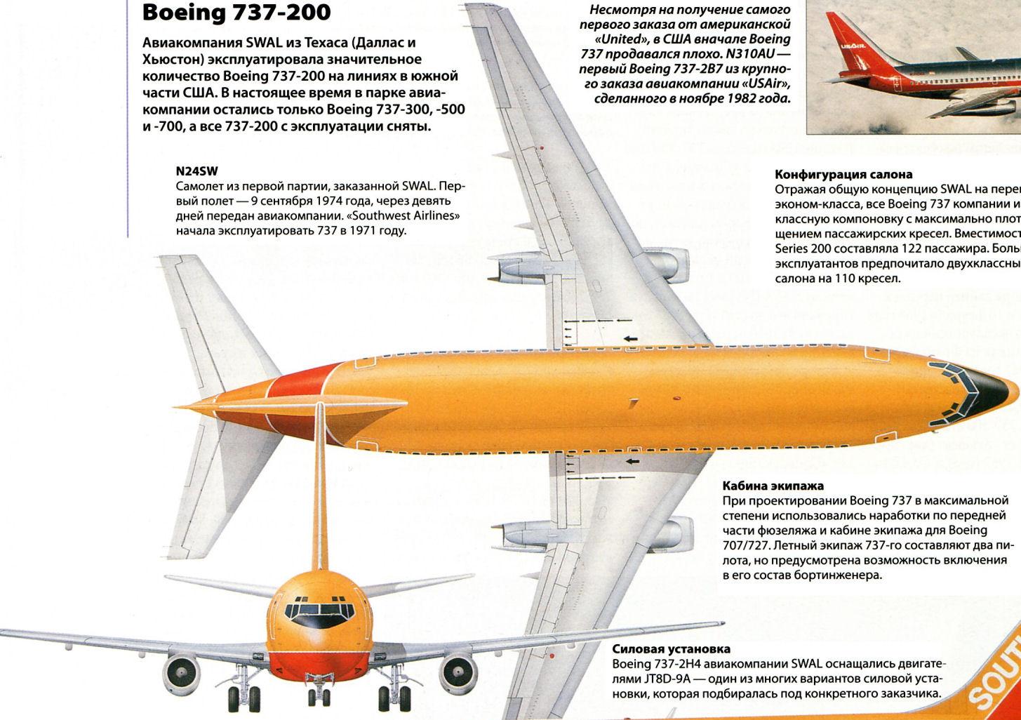 Boeing 737 300 схема
