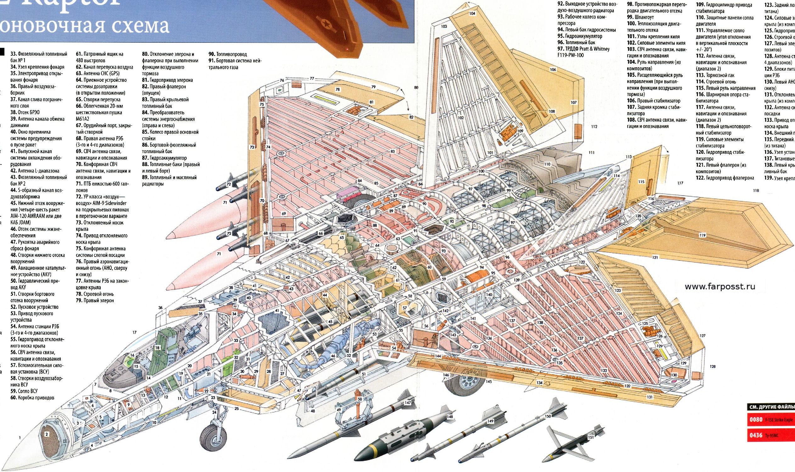 Cutaways Page 2 Ed Forums Harrier Engine Diagram