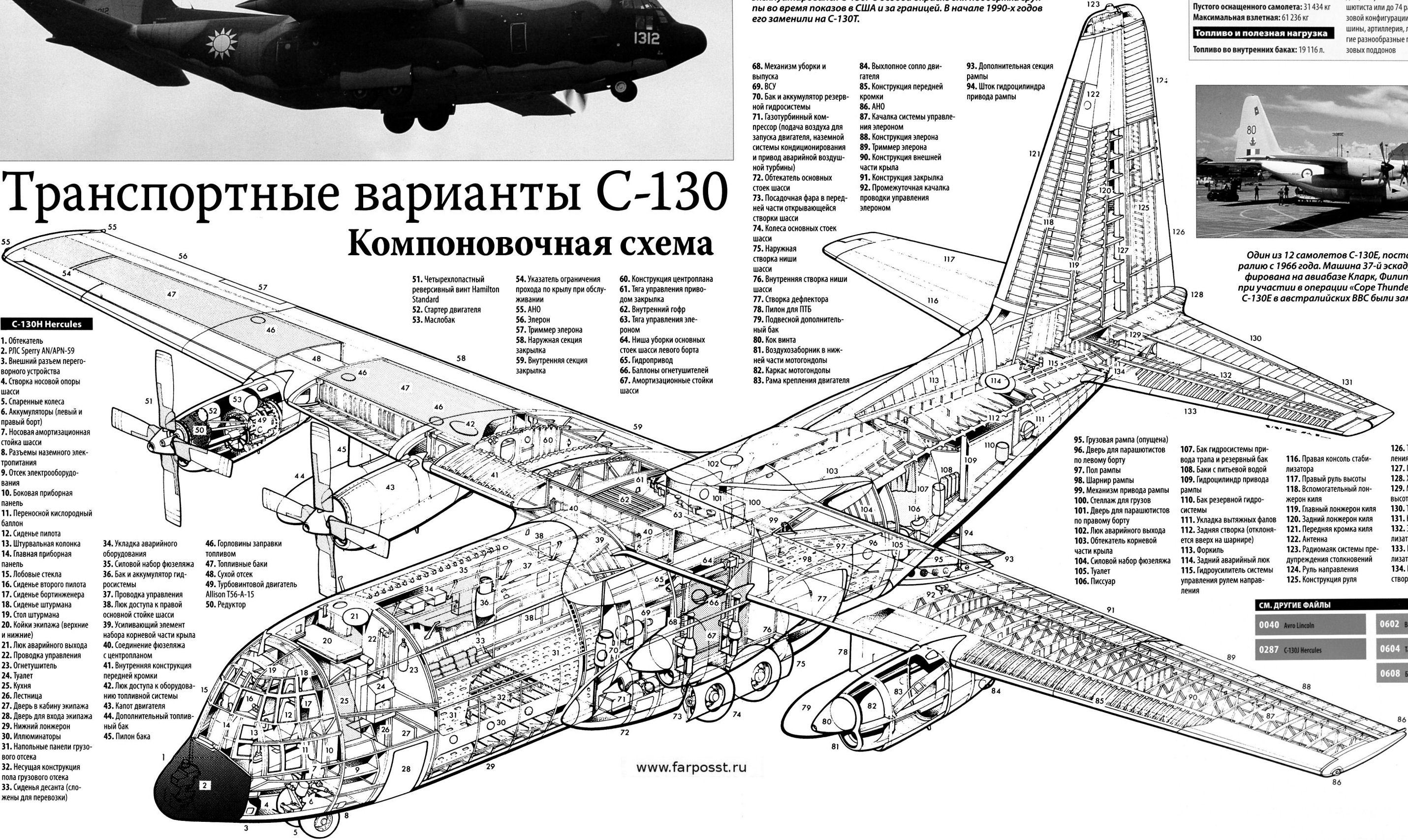 c 130 cutaway diagram  c  free engine image for user