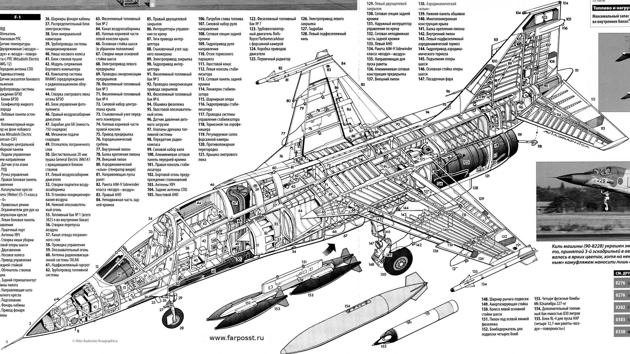 Mitsubishi F 1 Supersonic Rei Sen Passed For Consideration War Thunder Official Forum