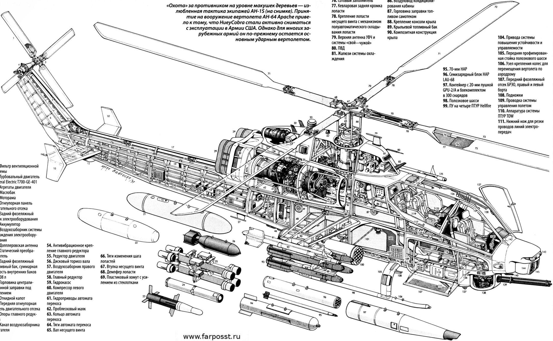 viper engine diagram crossfire engine diagram wiring